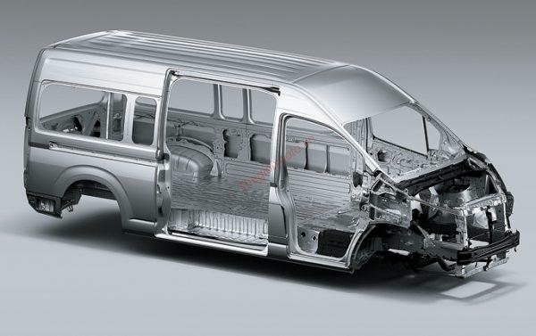 tính năng an toàn Toyota Hiace 2021