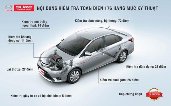 Các hạng mục kiểm tra xe ô tô Toyota đã qua sử dụng