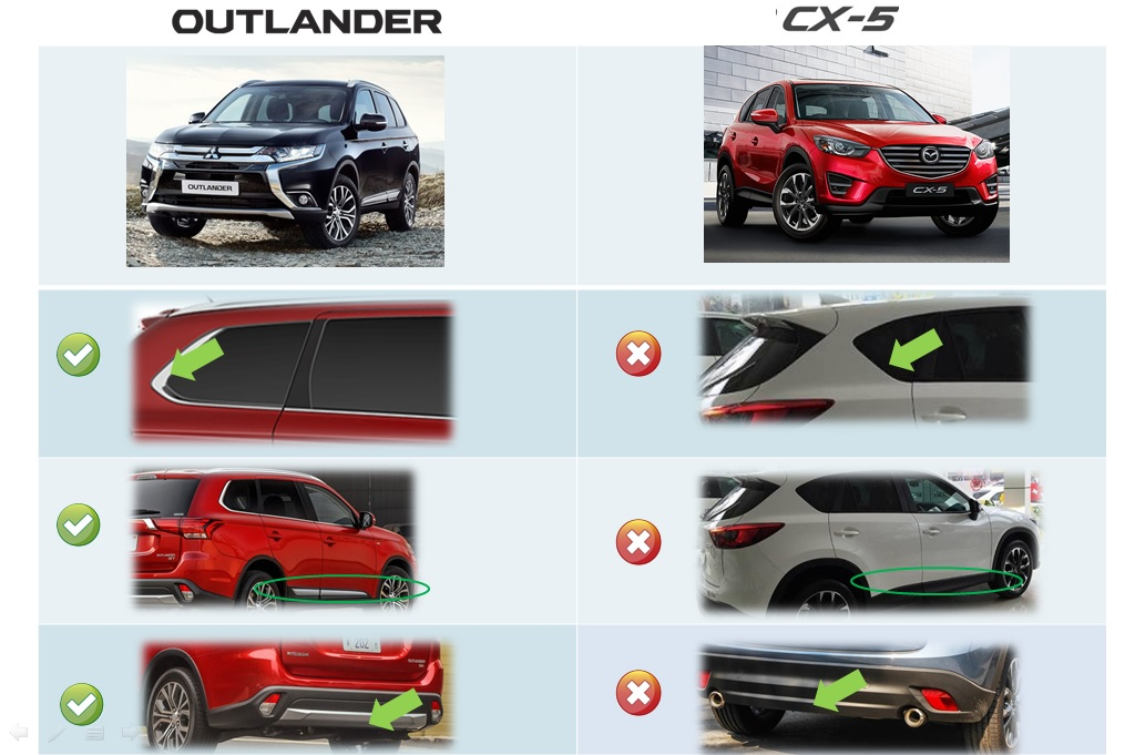 so-sanh-mitsubishi-outlander-va-cx5