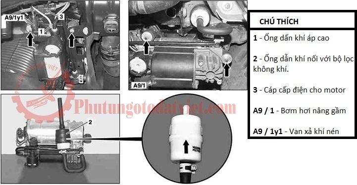 Bơm nâng gầm Mercedes GL320 GL350 ML450 ML550 - 1643201204