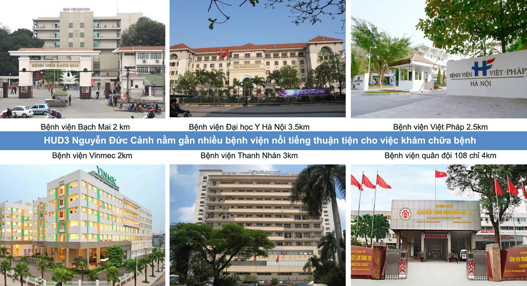 Bệnh viện gần HUD3 Nguyễn Đức Cảnh