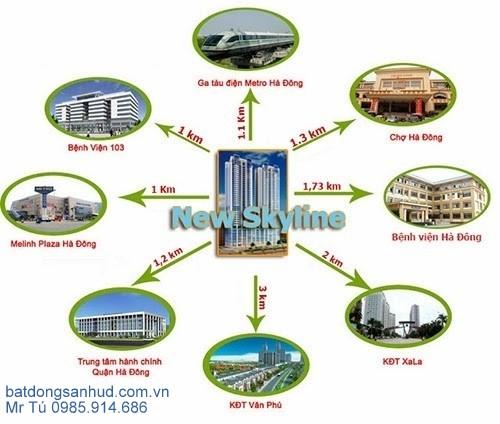 kiot chung cu new skyline van quan