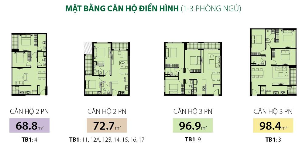 mat-bang-can-ho-the-botanica-2