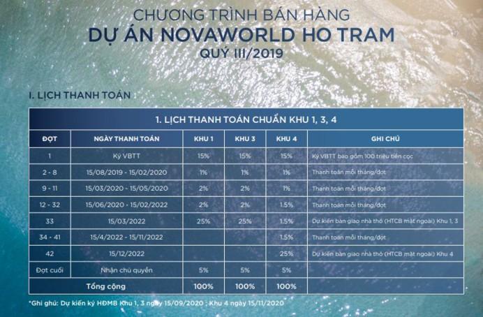 chuong-trinh-ban-hang-novaworld-ho-tram-binh-chau-1