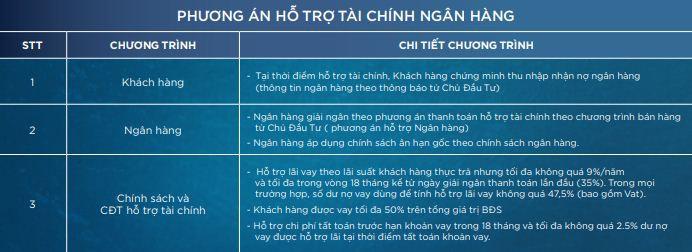 chuong-trinh-ban-hang-novaworld-ho-tram-binh-chau-4
