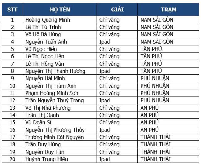 cung-chuong-trinh-kham-pha-hnh-trinh-novaland-chon-mat-gui-vang-7