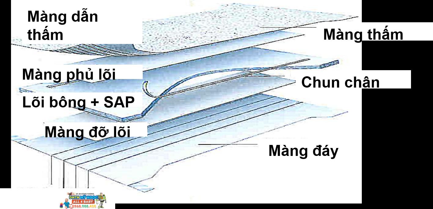 Tã quần Jo M40 (6-10kg)