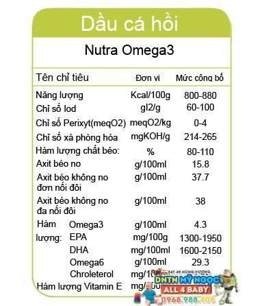 Dầu dinh dưỡng cá hồi Nutra Omega 3 240ml
