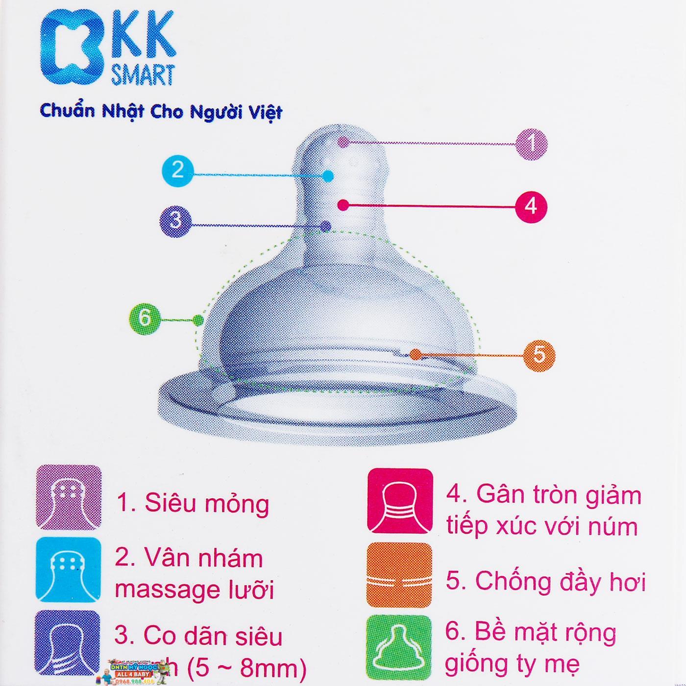Núm ty KK Smart - KK005 (M, L, XL)