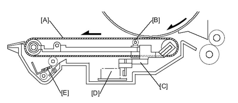 Cấu trúc của hệ thống băng tải Ricoh