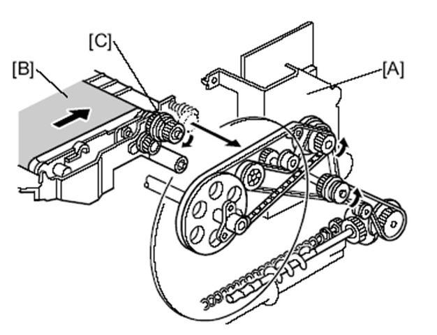 Hệ thống truyền động cho băng tải