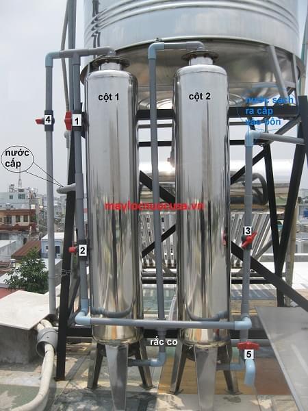 Lọc nước giếng khoan tại Hà Đông
