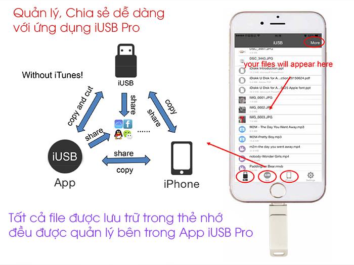 ixpand-flash-drive-bo-nho-mo-rong-cho-thiet-bi-ios-3