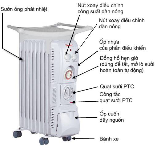 may-suoi-dau-saiko-or-5213t-13-thanh-suoi-2500w