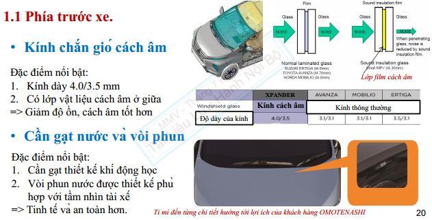 Mitsubishithanglong.com mitsubishi xpander