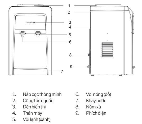 mô hình Cây nước nóng lạnh Kangaroo KG33TN