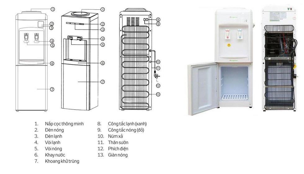 mô hình cây nước nóng lạnh Kangaroo KG34C