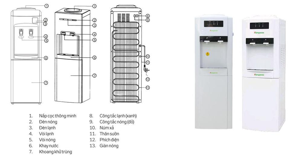 mô hình Cây nước nóng lạnh Kangaroo KG38N
