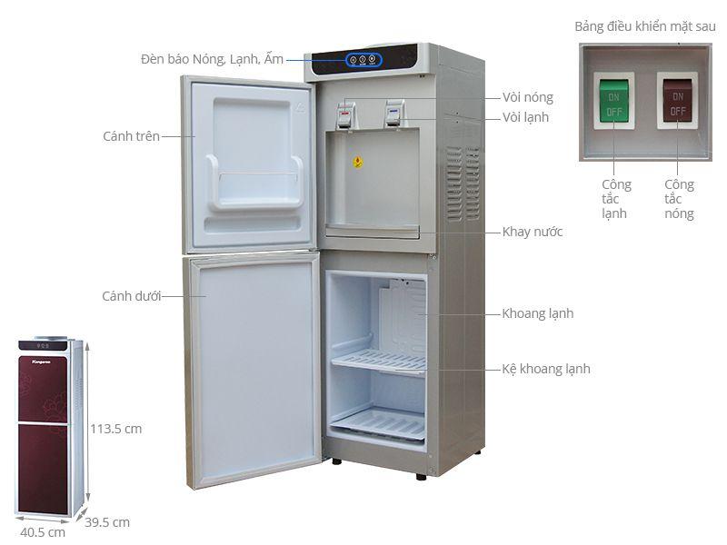 chú thích Cây nước nóng lạnh Kangaroo KG40N