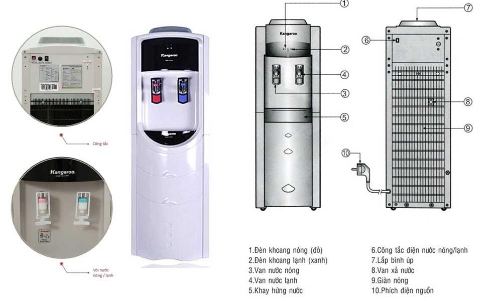 Sơ đồ Cây nước nóng lạnh Kangaroo KG46