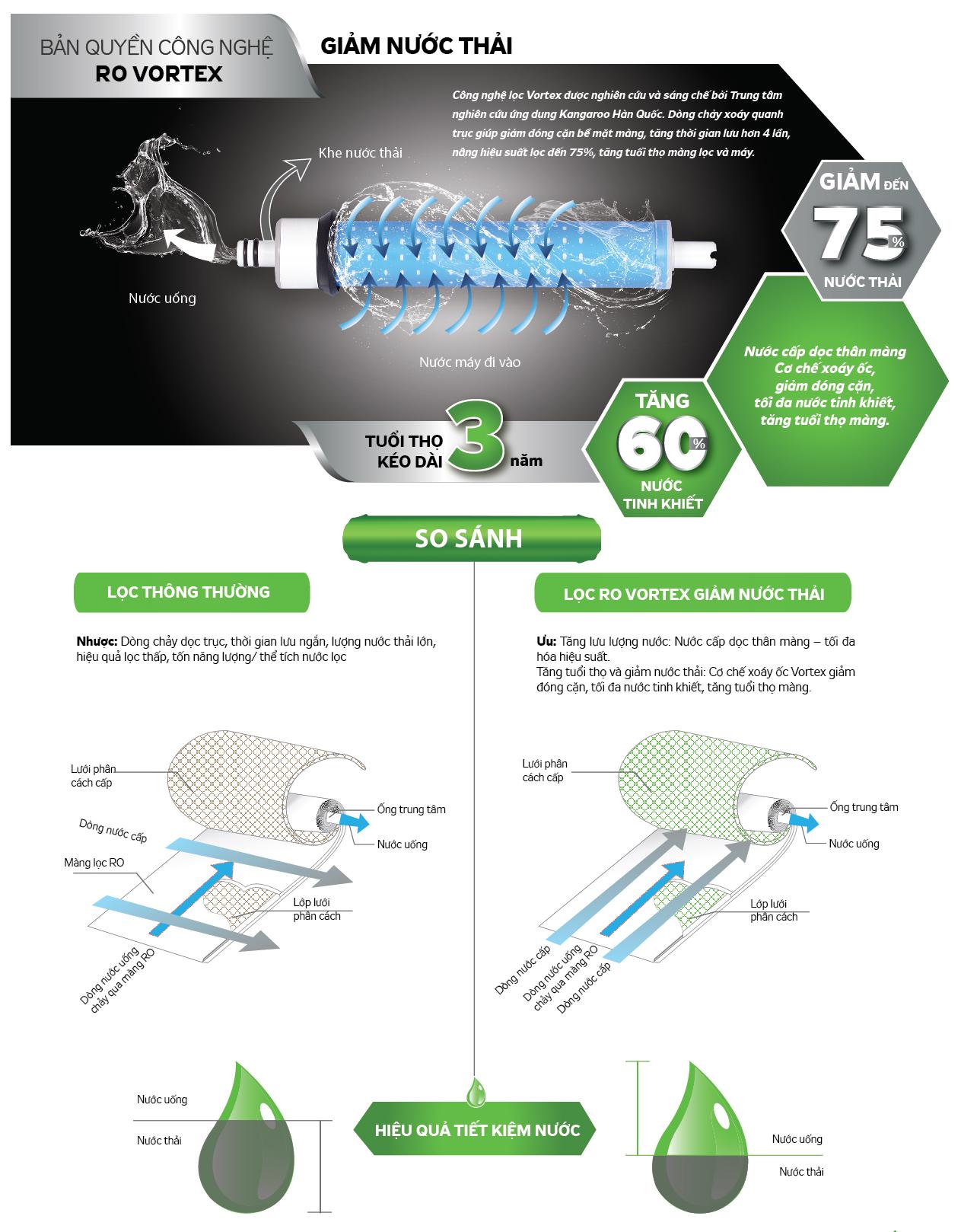 Cấu tạo màng RO Máy lọc nước Hydrogen