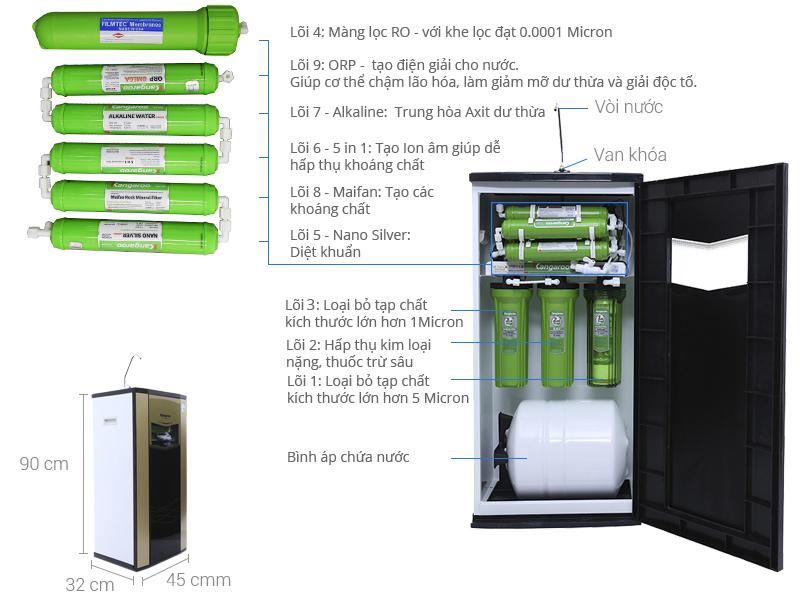 sơ đồ Máy lọc nước Kangaroo vỏ tủ VTU KG110