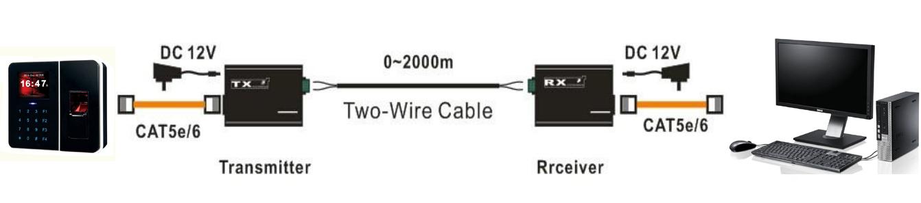 thiết bị truyền tín hiệu tcp/ip cho thang máy