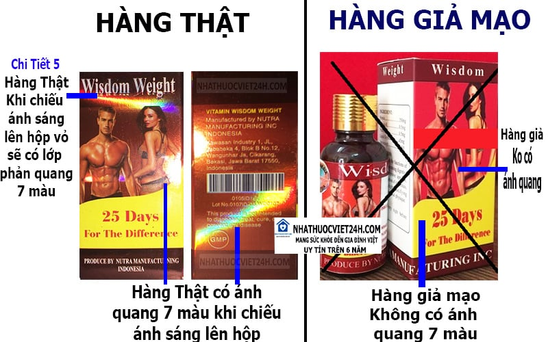 wisdom weight giả