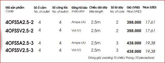 Ổ Cắm Kéo Dài Công Suất Lớn LiOA 4OFSSA2.5-2 (4OFSSV2.5-2)