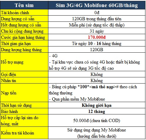 Sim 3G/4G Mobifone Khuyến Mãi 120GB/Tháng