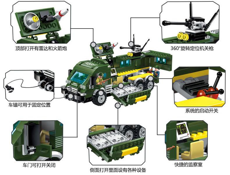 Lego xe quân sự - enlighten 1709