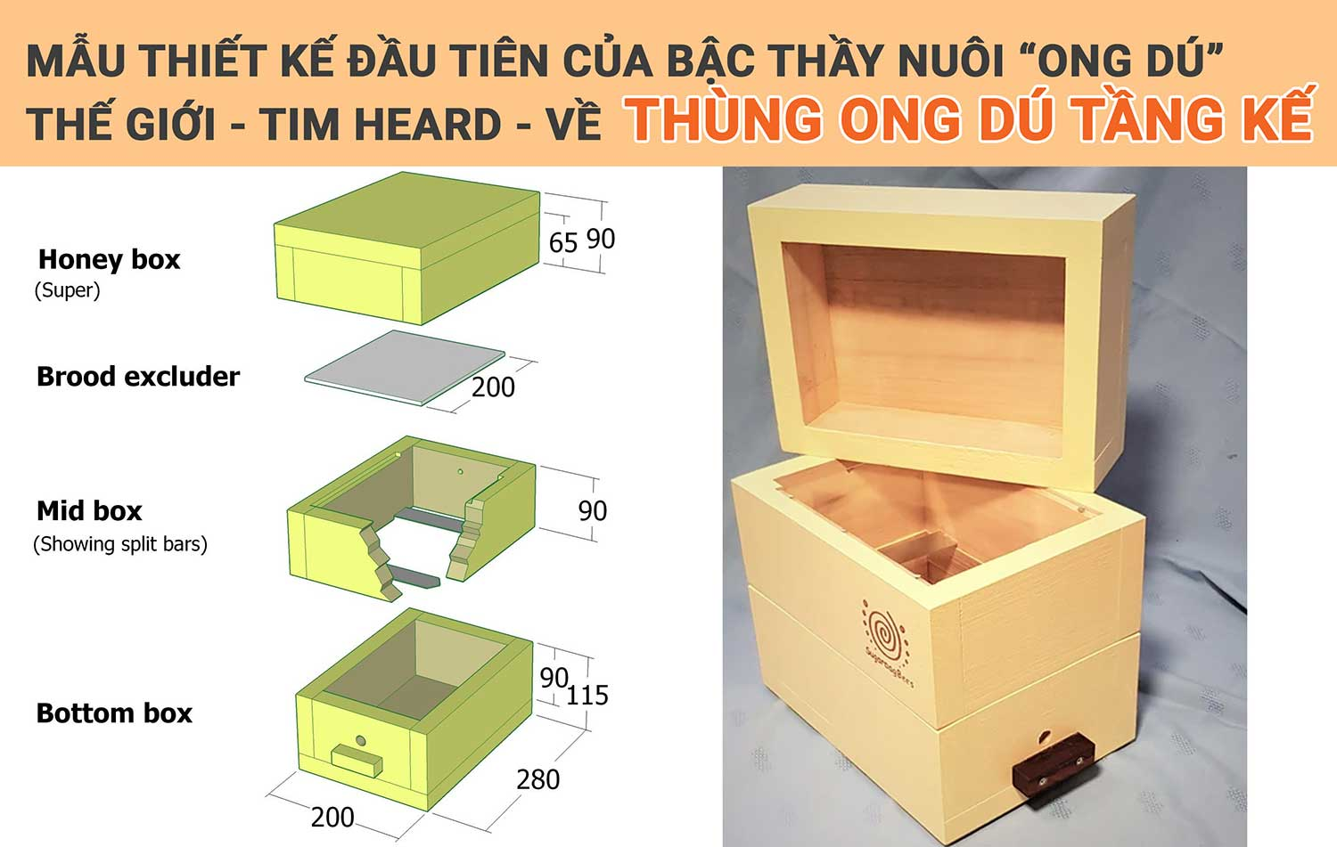 thiết kế của Tim heard về sugarbag bees hive boxes