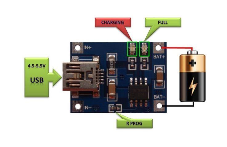A0114 - Mạch Sạc Pin Lithium TP4056