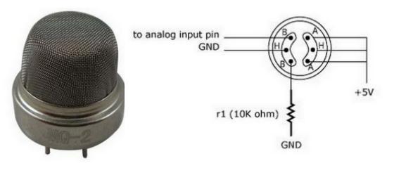 A0202 - Cảm biến khí MQ-2 - Khói CO/LPG/CH4