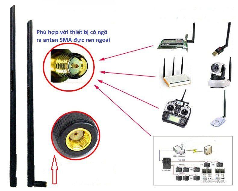 C0207 - Anten Wifi 2.4GHz 16dBi kích sóng wifi dài 45cm
