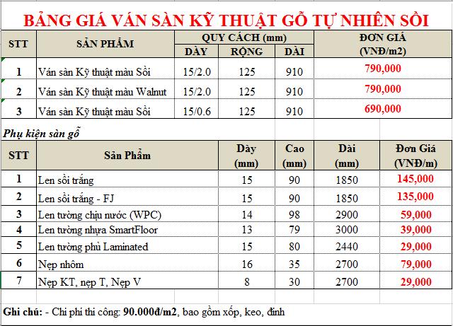 Giá sàn gỗ sồi, giá sàn gỗ tự nhiên