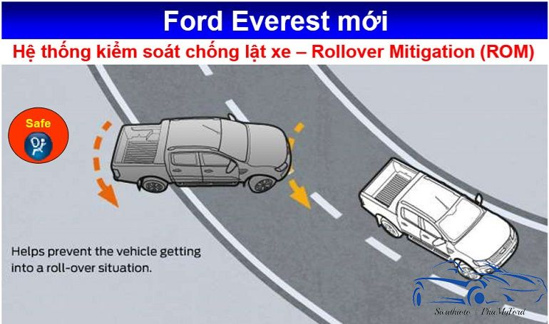 hệ thống chống lật xe ford everest