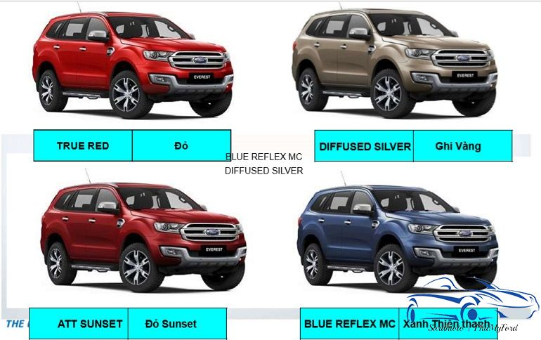 màu xe ford everest 2019