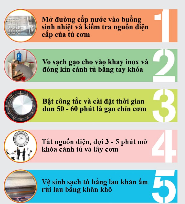 Tủ Nấu Cơm Điện 6 Khay