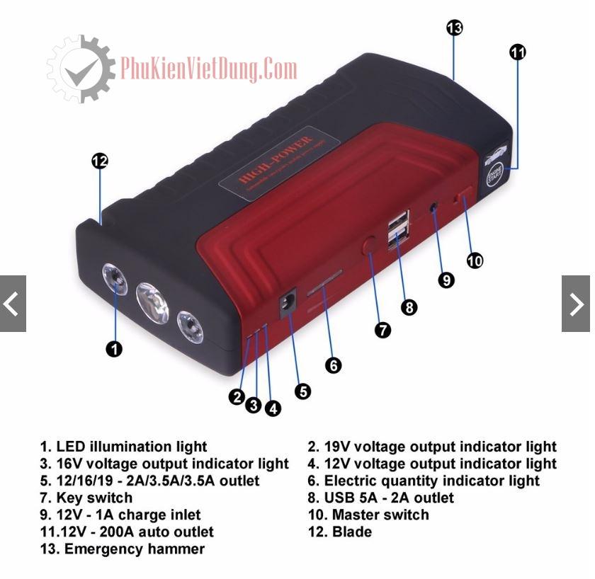 Bộ nguồn kích điện, thoát hiểm đa năng High Power TM15