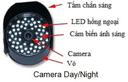 Camera hồng ngoại có thể chụp hình, quay phim cả ban ngày và ban đêm