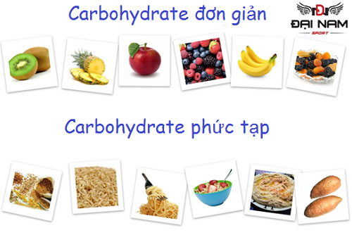 Bổ sung Carbohydrate khi tập cơ bụng