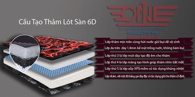 cau-tao-tham-lot-san-6D