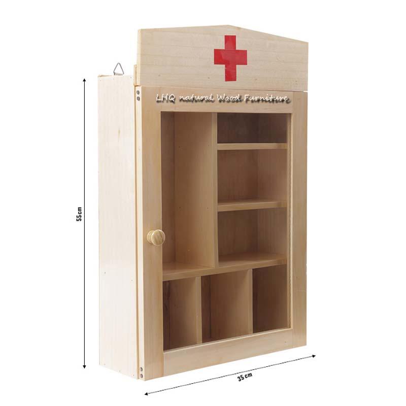 Sự cần thiết có Tủ Thuốc Gia Đình