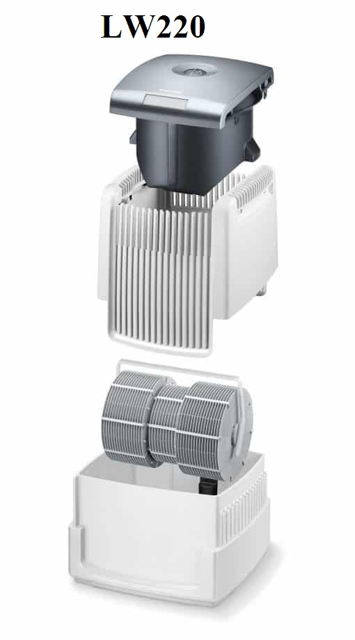 Máy làm sạch không khí và tạo ẩm LW220