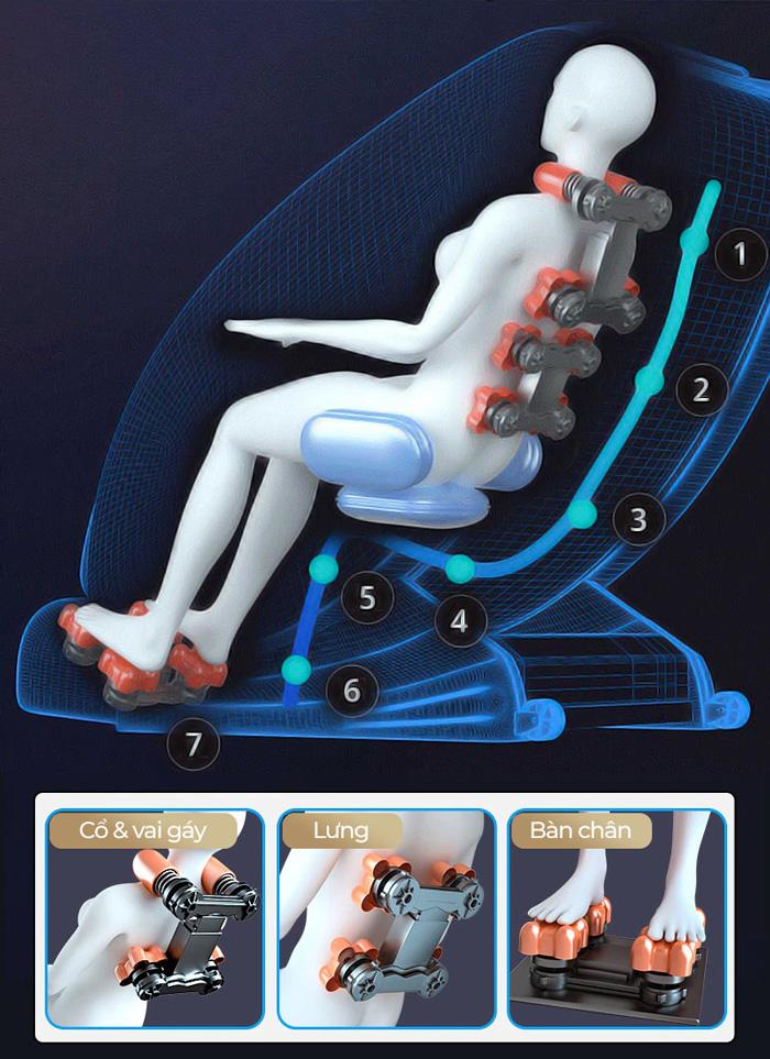 Ghế massage Oreni OR-150