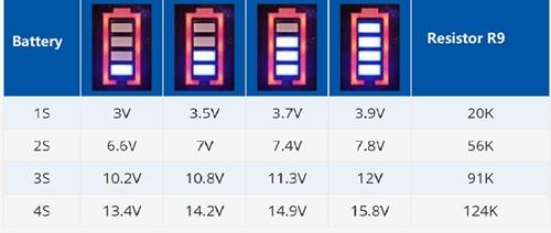 Module 4 Level Electric Vehicle Battery 3.3V