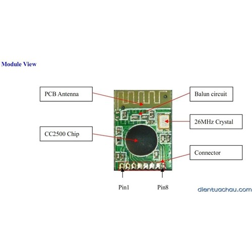 CC2500 module