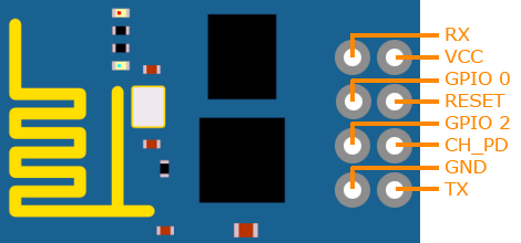 lập trình esp8266 bằng arduino IDE