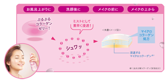 Xịt khoáng Collagen Hadanomy Nhật Bản